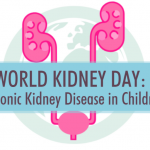 World Kidney Day: Chronic Kidney Disease in Children [inforgraphic] | CoachArt