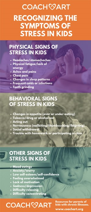 recognizing-symptoms-of-stress-in-kids_coachart