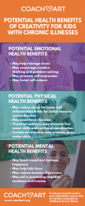 (Infographic) Potential Health Benefits of Creativity for Kids with Chronic Illnesses