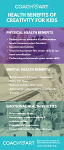Health Benefits of Creativity for Kids: Physical, Emotional and Mental Health | CoachArt