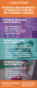 Potential Health Benefits of Creativity for Kids with Chronic Illnesses (Infographic)