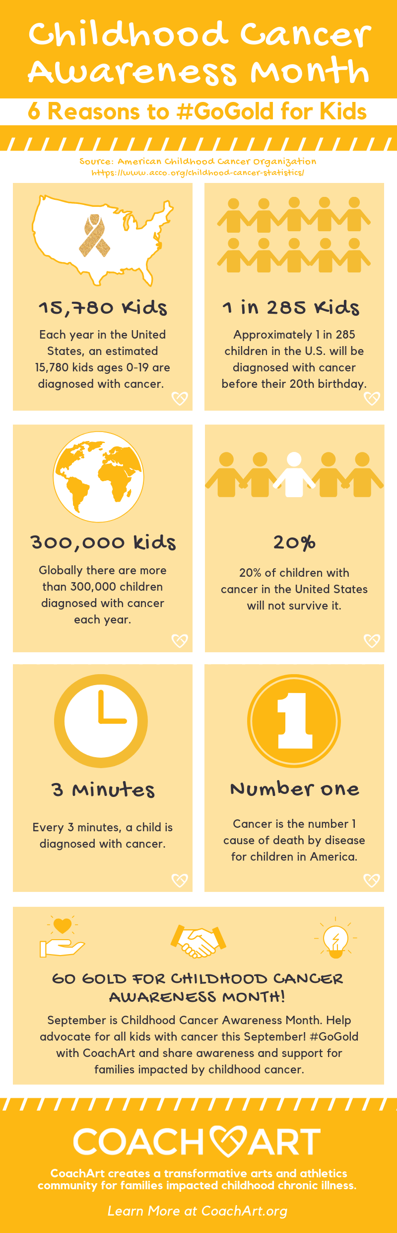 Childhood Cancer Awareness Month Infographic: 6 Reasons to Go Gold for Kids | CoachArt